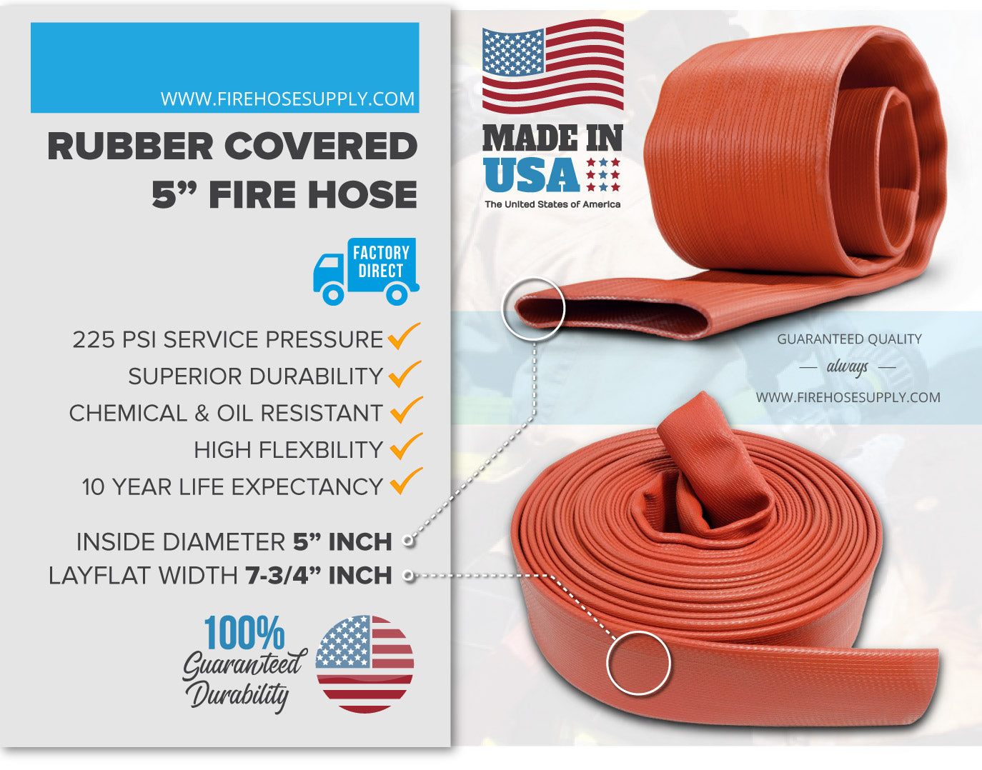 5 Inch Rubber Fire Hose Material Red No Fittings 225 PSI Large Diameter
