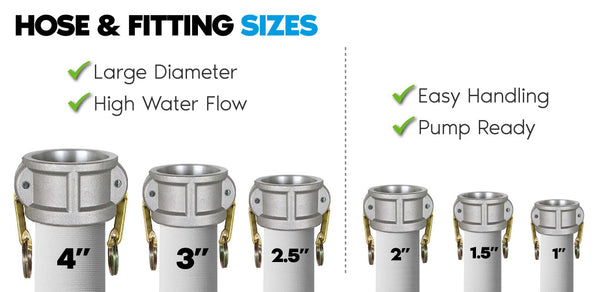 camlock fittings chart 1, 2, 3, 4 inch graphic