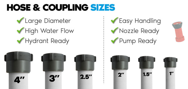 Fire Hose Coupling Sizes