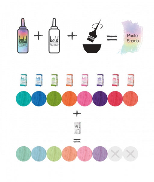 TINTS OF NATURE Bold Colours Pasteliser (mix with Bold Colours) 70ml