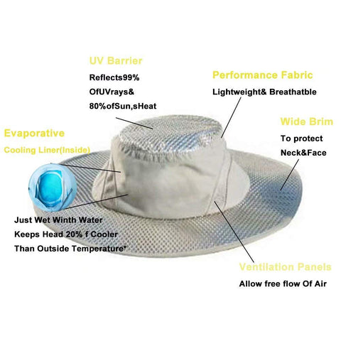 6f52b78bc 2019 New Summer Sun Hat Ice Hat Sunscreen Cooling Air Conditioning Cap Ice  Cap for Women Men