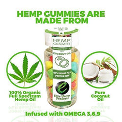 35ct Premium Hemp Gummies - 30mg Per Gummy bear - Organic Full Spectrum Hemp - Stress Relief, Inflammation, Pain, Sleep, Anxiety, Depression, Nausea - Vitamin E, Vitamin B, Omega 3,6,9 and MORE