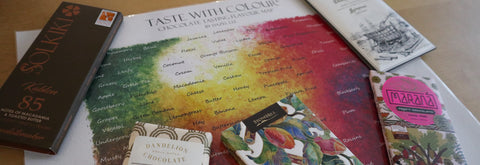 Taste with colour Map