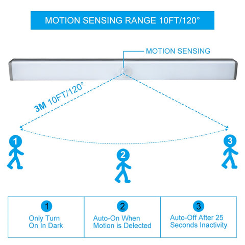 Light Motion Sensor Function