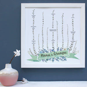 personalised growing garden family print
