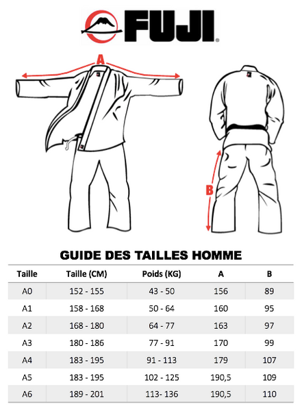 Guide taille JJB Homme