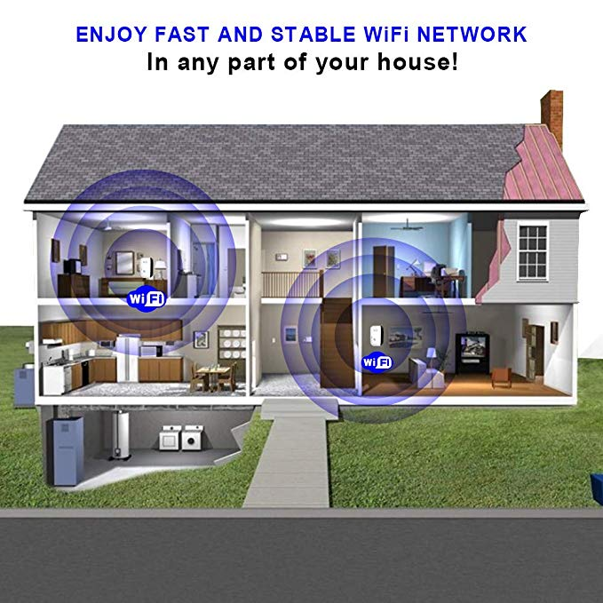 Wifi Extender | Wireless Repeater | Signal Booster- Signal Amplifier