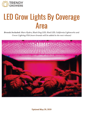 Trendygrower.com - Guide- LED Grow Lights by Coverage Area