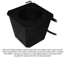 Load image into Gallery viewer, Trendygrower.com - SuperCloset BubbleFlow Bucket 24 Site DWC System