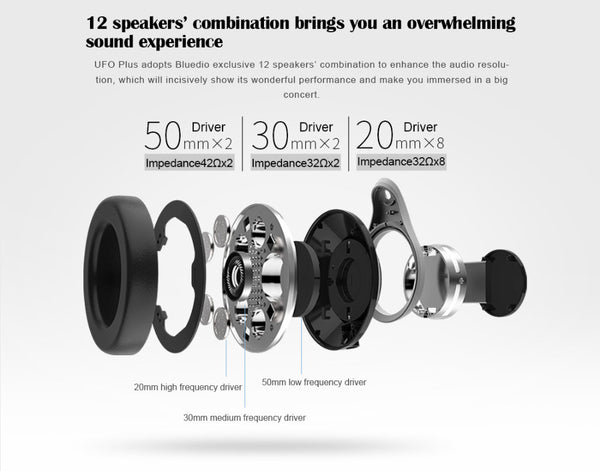 Bluedio UFO PLUS 12 Speakers High-End Wireless Bluetooth 4.1 headphones with inbuilt microphone