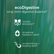 ecoDigest - ecoNugenics