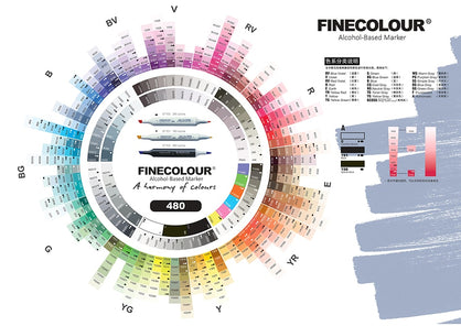 Finecolour Professional Markers - Alcohol Based Set