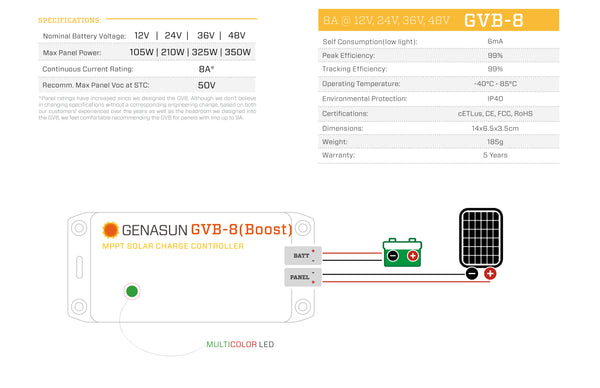 Genasun GVB-8 Lithium 40-49.9V Custom Voltage MPPT