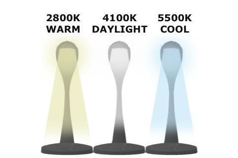 Customize Lighting Specturm with Warm, Daylight or Cool light
