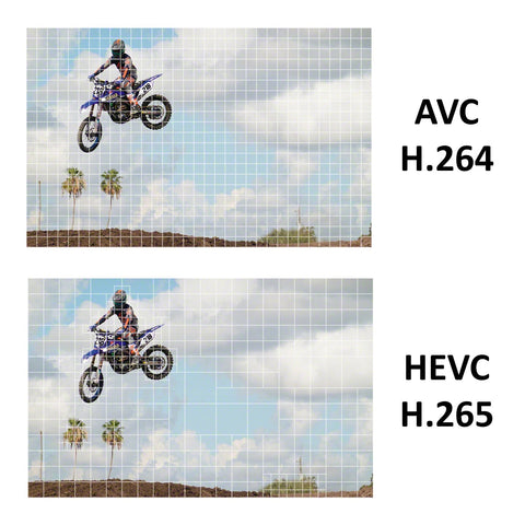 Efficient MPEG-H HEVCH.265 (XAVC HS™) coding