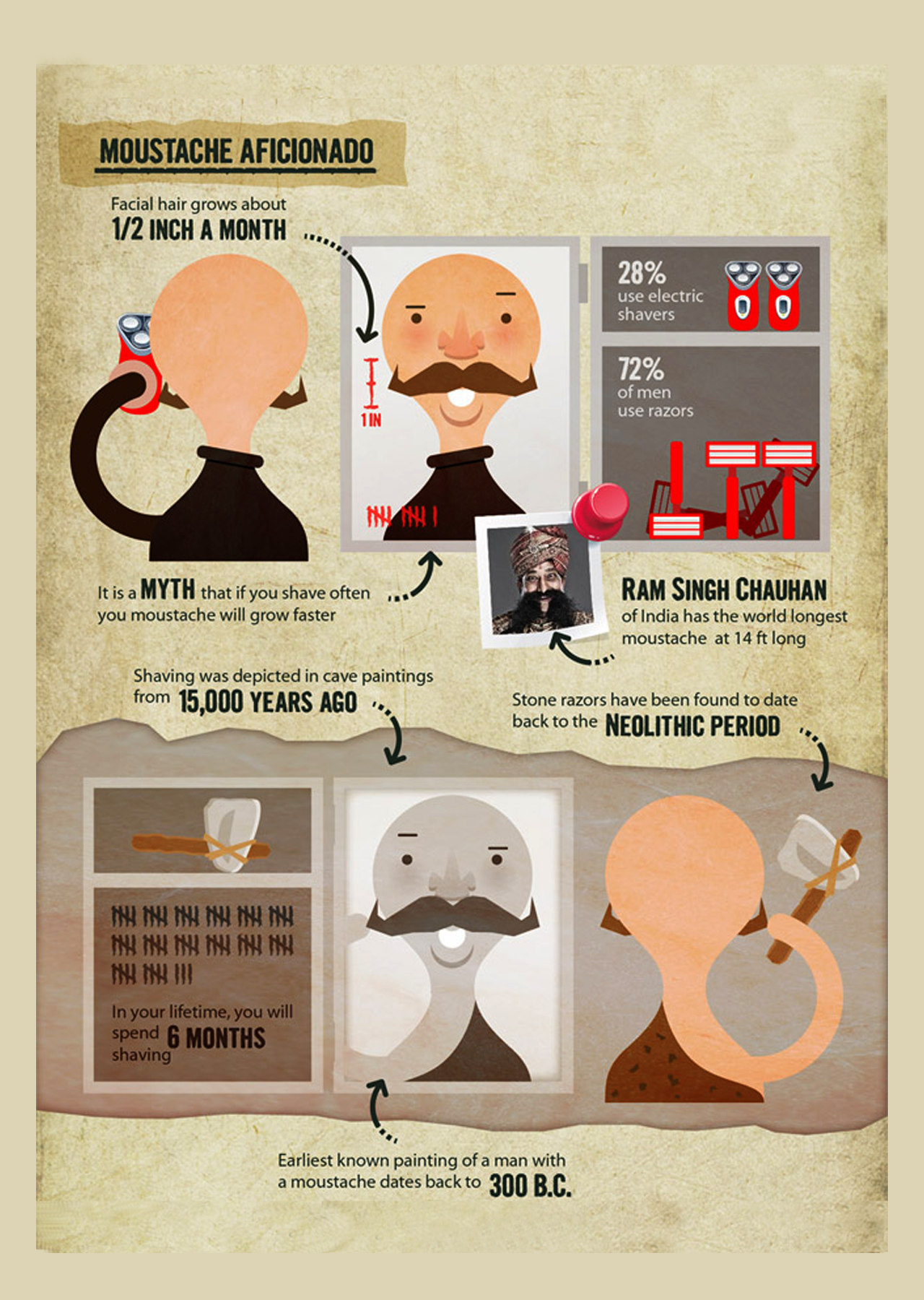 Professor Fuzzworthy - The Truth About Moustache