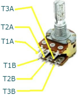 TPS Potentiometer