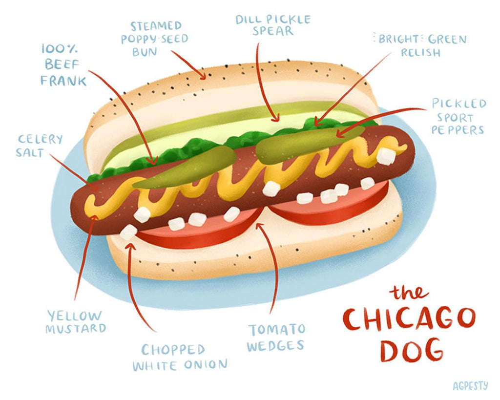 The Original Chicago Sauce - The 7 Toppings of a Classic Chicago Hot Dog United Together Under One Lid - The Chicago Dog