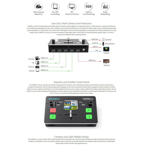 LIVEPRO L1 Multi-format Video Mixer Switcher