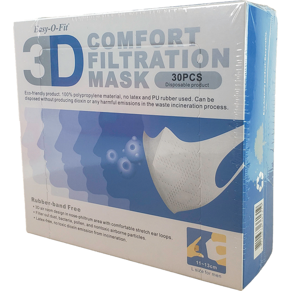 Easy-O-Fit Masks, Launch Promo - 20% Off