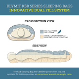 Klymit KSB Double Sleeping Bag