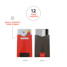 Premium RFID Blocking Credit Card & Passport Sleeves