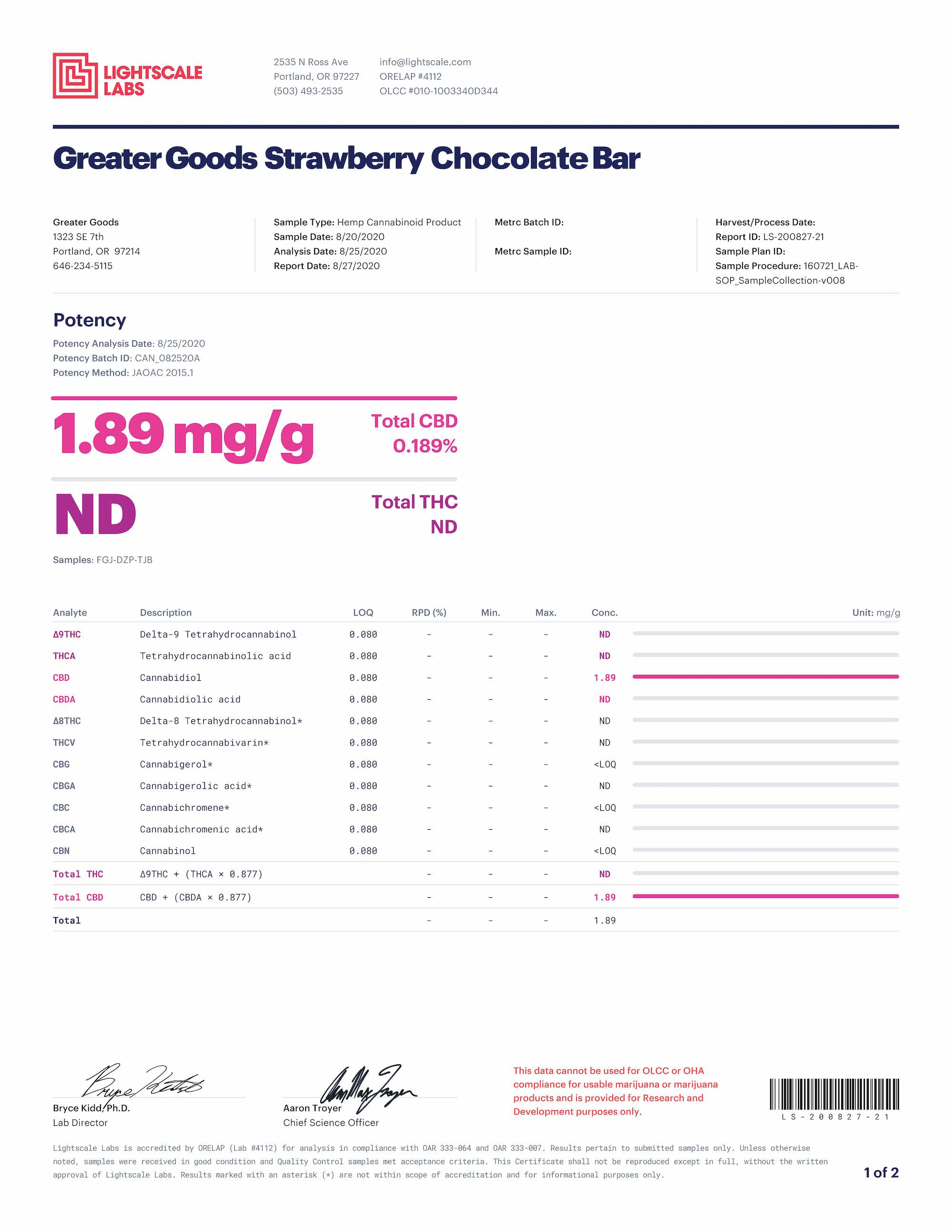 Chocolate Covered Strawberry Chocolate Bar Certificate of Analysis
