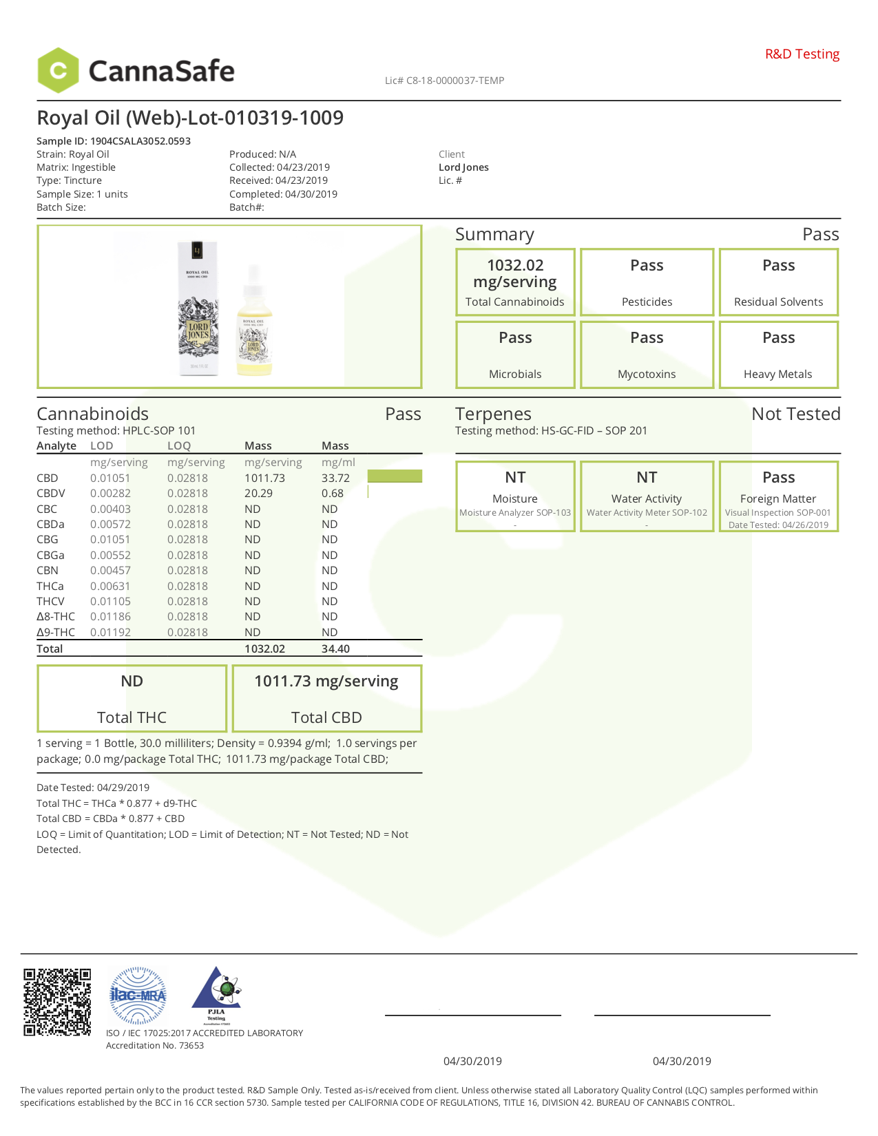 Royal Oil 1000mg Certificate of Analysis