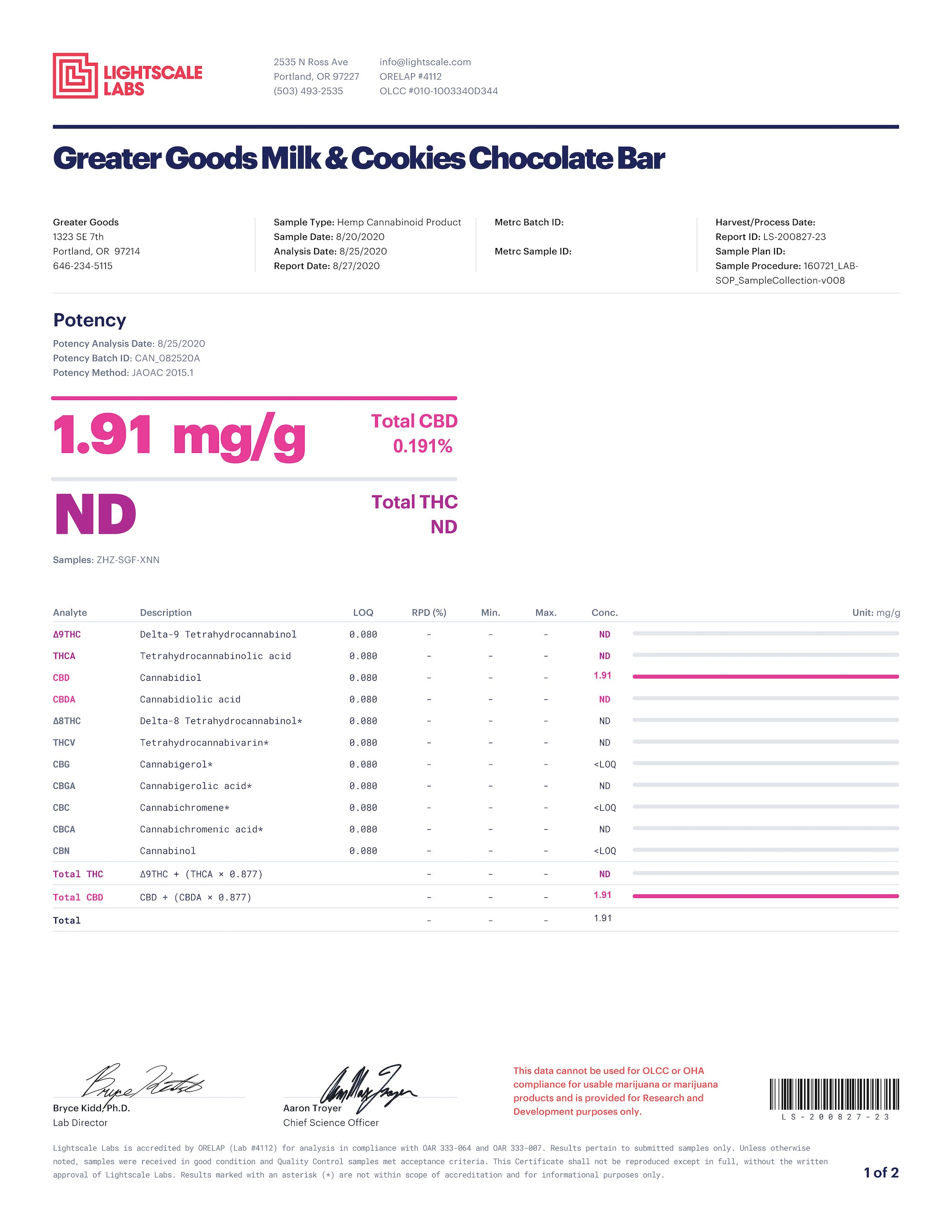 Milk and Cookies Chocolate Bar Certificate of Analysis