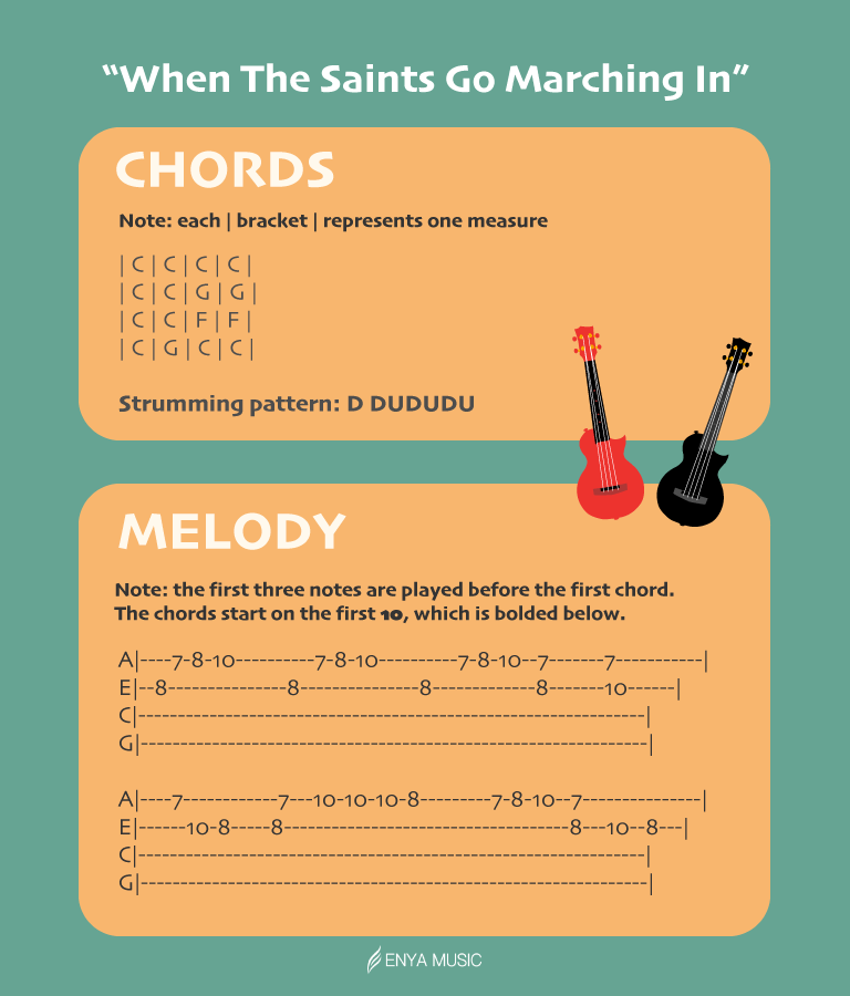 """""""What The Saint Go Marching In"""" Chord Chart"""