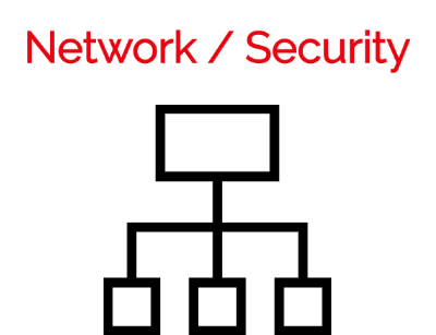 Category - Networking / Security
