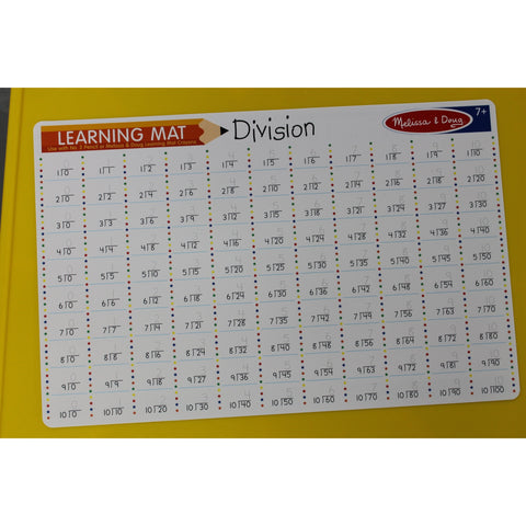 Division Problems Write-A-Mat