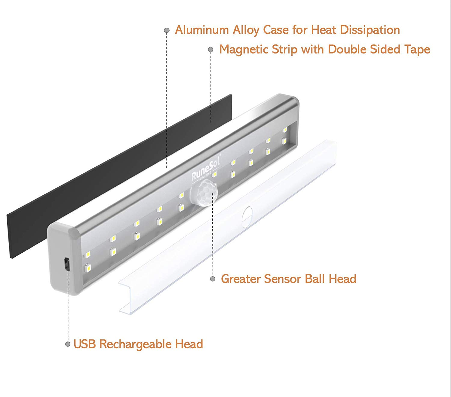 New! RuneSol® 3 Pack Motion Sensor 20 LED Rechargeable Light Bar | Sensor Wardrobe Light |Portable LED Closet Night Light with Stick-On Magnetic Strip for Wall Closet Cabinet | Interchangeable