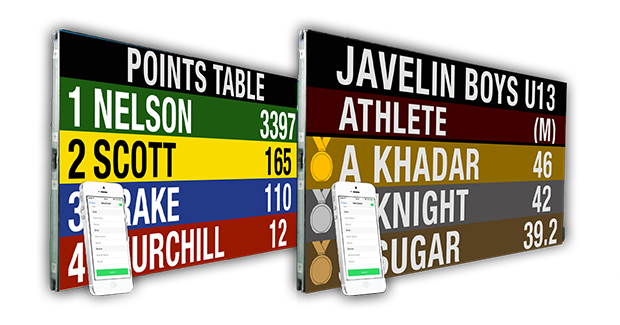 Quickscore SMART Scoreboard - Athletics