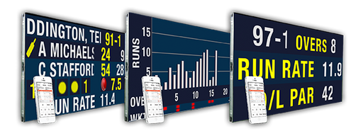 Quickscore SMART Scoreboard - Cricket
