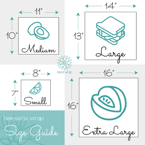 Ideal Wrap Beeswax Wrap Size Chart