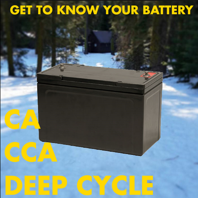 Battery Tech: CA (Cranking Amps) and CCA (Cold Cranking Amps)