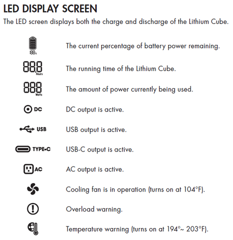 Lithium Cube display icons