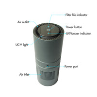USB Deluxe Air Purifier