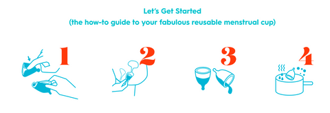 How To Use A Resuable Menstrual Cup