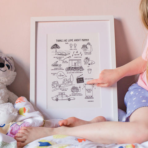 Things We Love About Mummy *personalised*