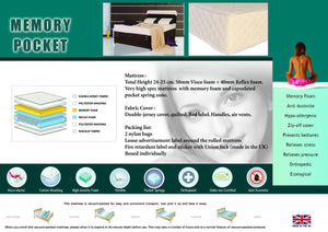 The Memory Pocket Range - Double Mattress