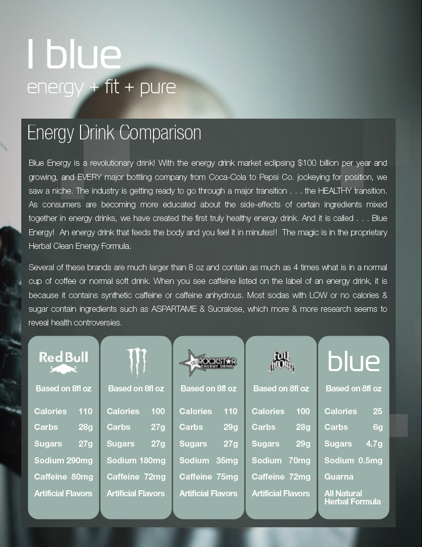 BHIP BLUE Energy Blend Energy Drink Comparison