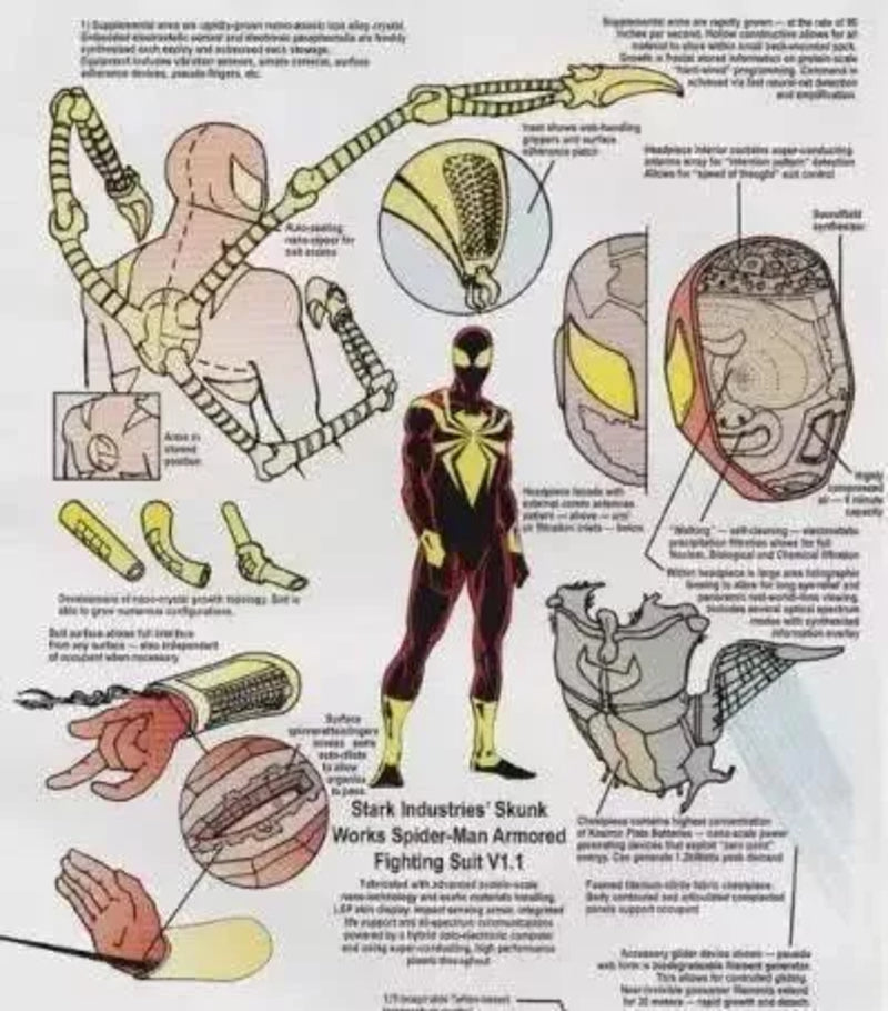 Story Behind the Statue, Iron Spider 1/4 Statue, Extendable Legs