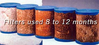 Used Multipure Filter Cartridges