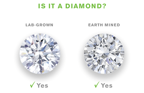 lab grown and earth mined diamonds are both diamonds
