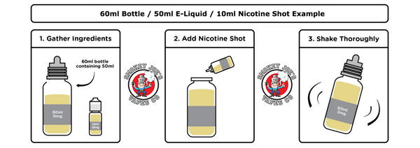 Smokey Joes Vapes Co Nic Shot Guide