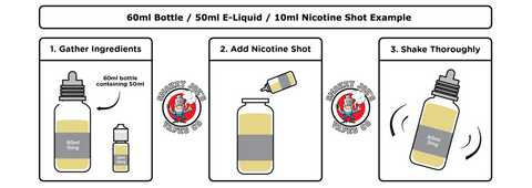 Smokey Joes Vapes Co - Nic Shot Guide