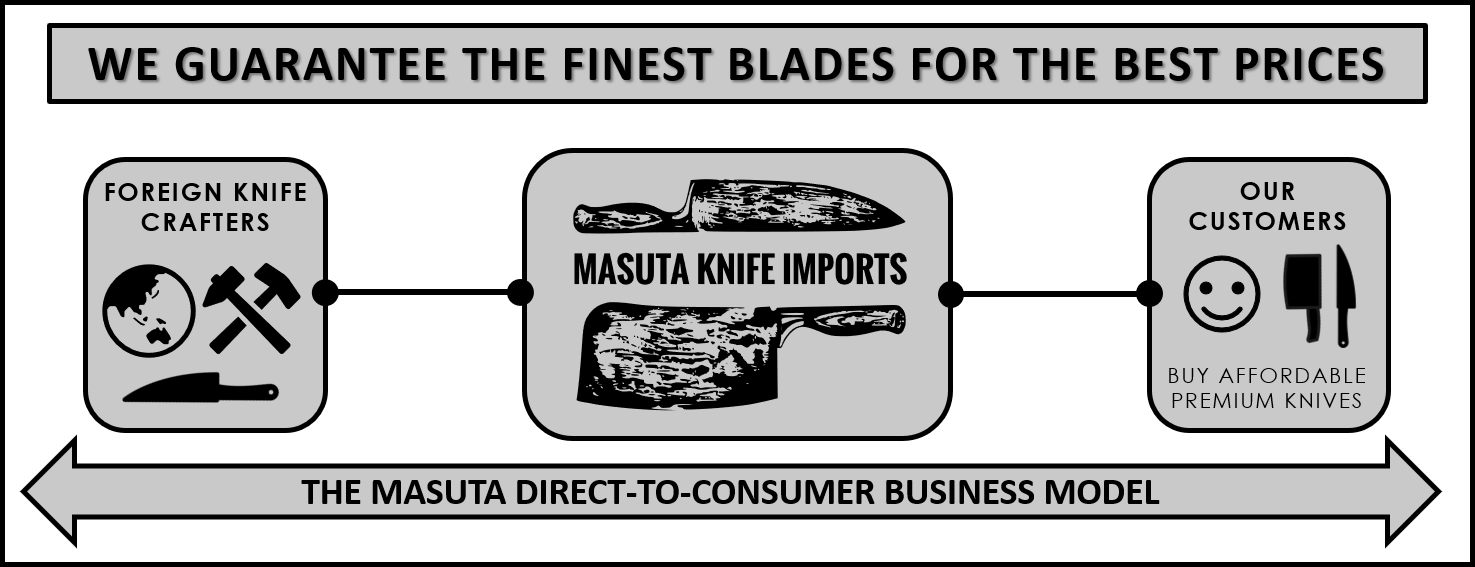 masuta-knife-imports-business-model-guaranteed-quality-knives