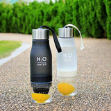 Lemon Infuser Water Bottle (650ml) | GYMDAY ACCESSORIES